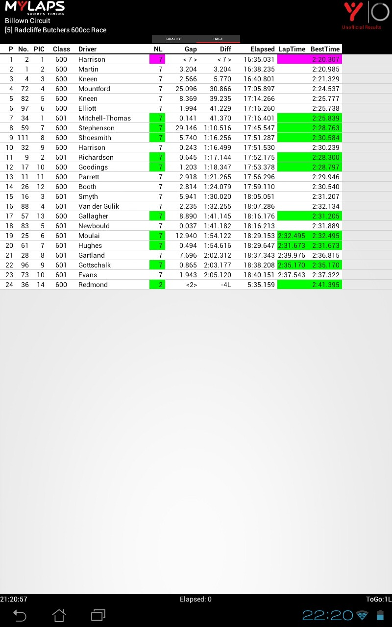 [Road Racing] Southern 100 2014 - Page 3 Screen12