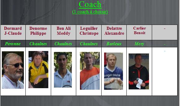 Election équipe type des internautes 2014 Coach_10