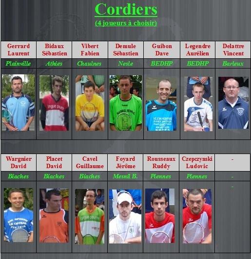 Election équipe type des internautes 2014 Cordie10