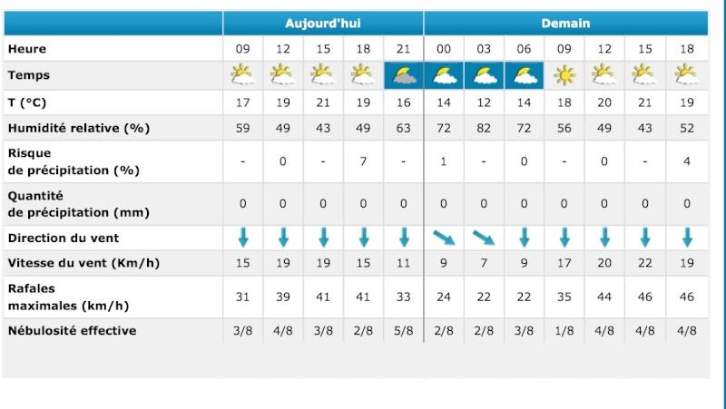 Nord sur Lyon jeudi 28 vendredi 29/05 Image10