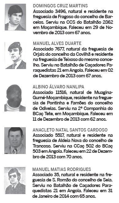 Notas de óbito: Veteranos da Guerra do Ultramar, publicadas no jornal ELO, da ADFA, de Março de 2014 Obitos10