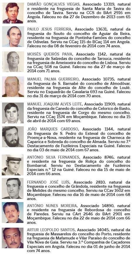 Notas de óbito: Veteranos da Guerra do Ultramar, publicadas no jornal ELO, da ADFA, de Julho de 2014 Obitos13