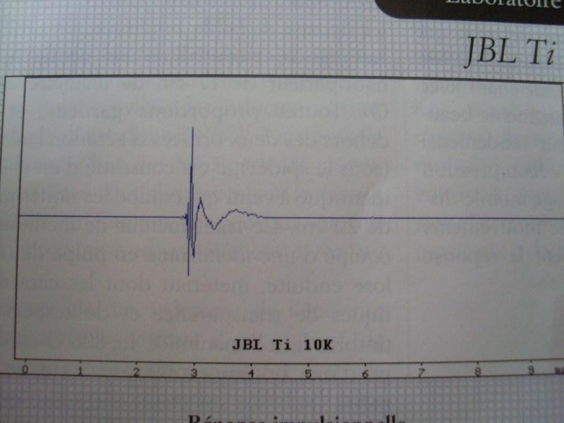 JBL un jour, JBL toujours  Sl370021