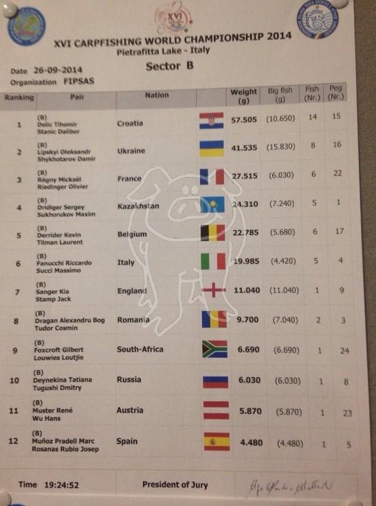 Les championnats du monde 2014 - Page 3 1b10