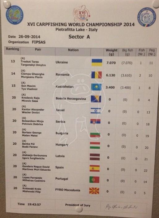 Les championnats du monde 2014 - Page 3 2a10