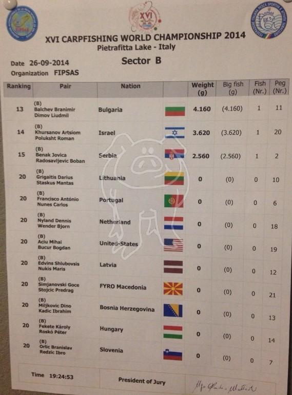 Les championnats du monde 2014 - Page 3 2b10