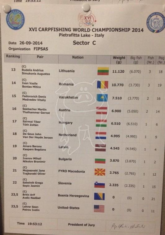 Les championnats du monde 2014 - Page 3 2c10