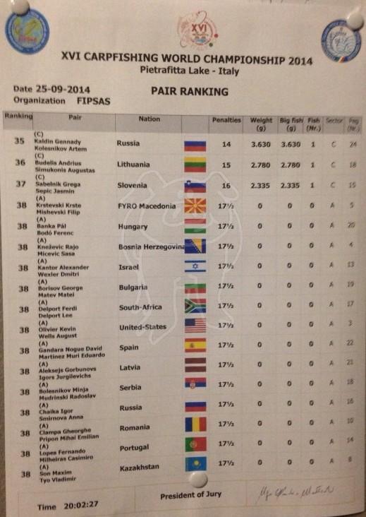 Les championnats du monde 2014 - Page 2 319