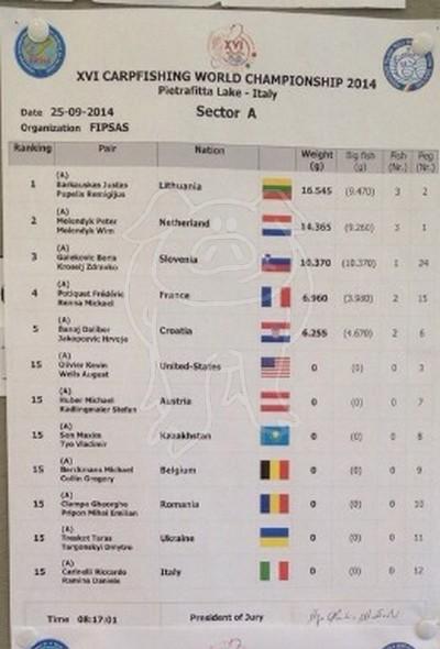 Les championnats du monde 2014 - Page 2 A111
