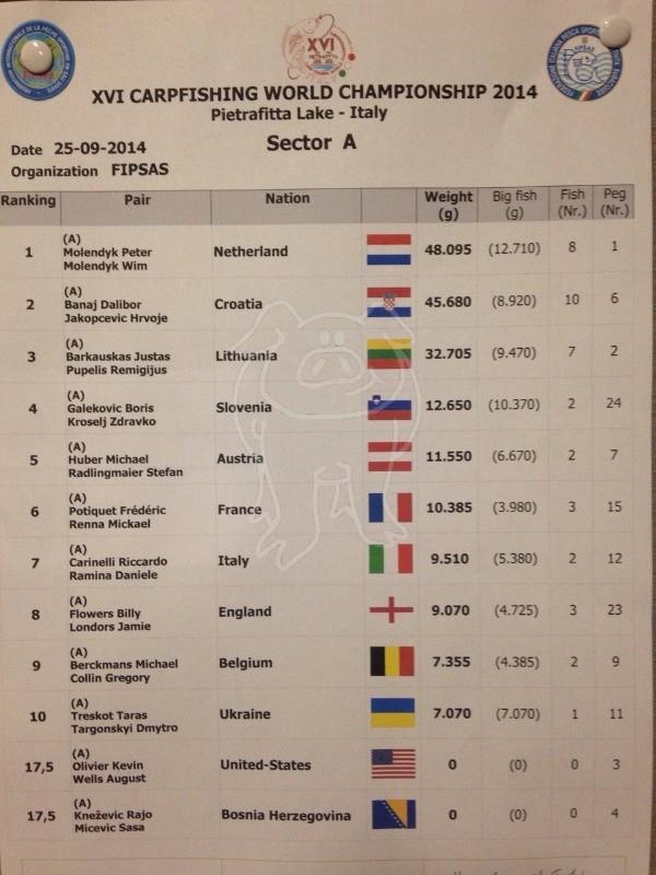Les championnats du monde 2014 - Page 2 A113