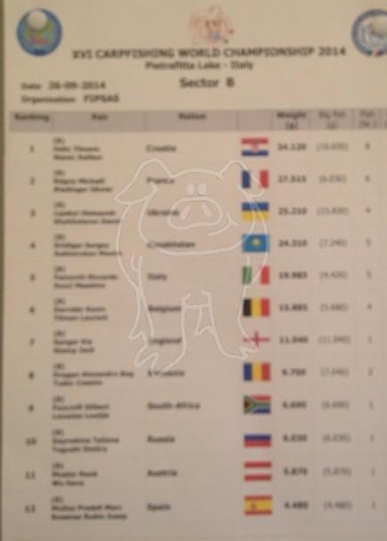 Les championnats du monde 2014 - Page 3 B114