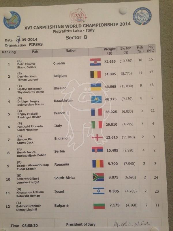 Les championnats du monde 2014 - Page 3 B117