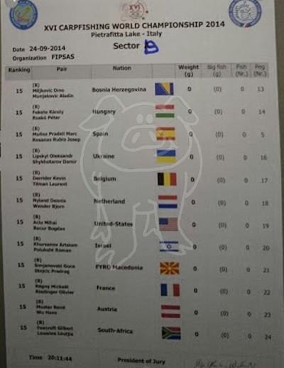Les championnats du monde 2014 - Page 2 B210
