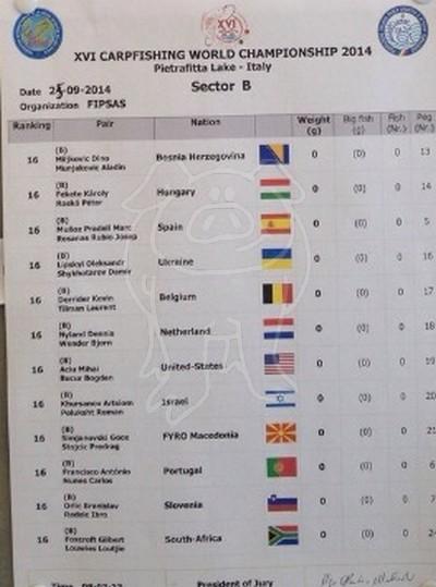 Les championnats du monde 2014 - Page 2 B211