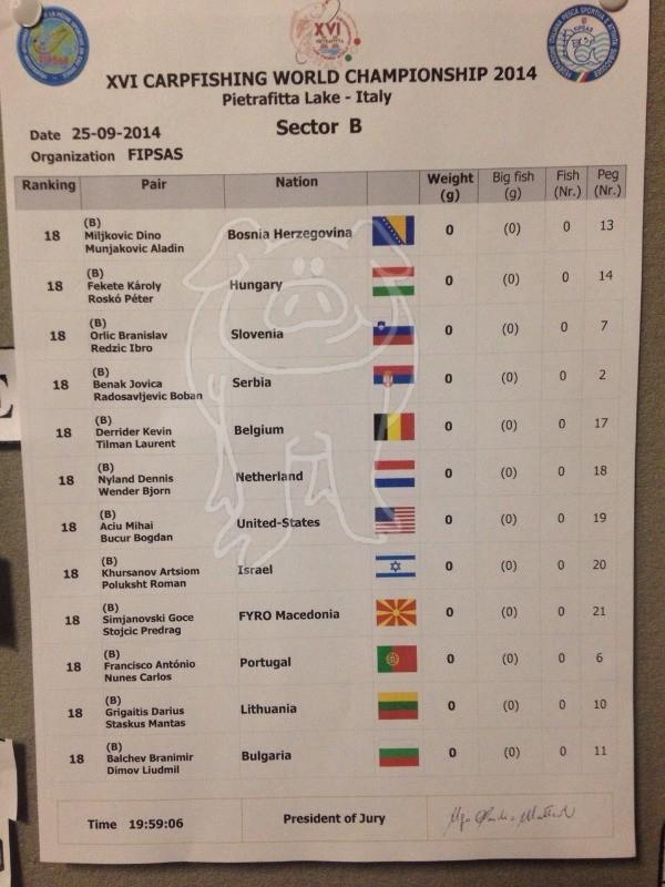 Les championnats du monde 2014 - Page 2 B212