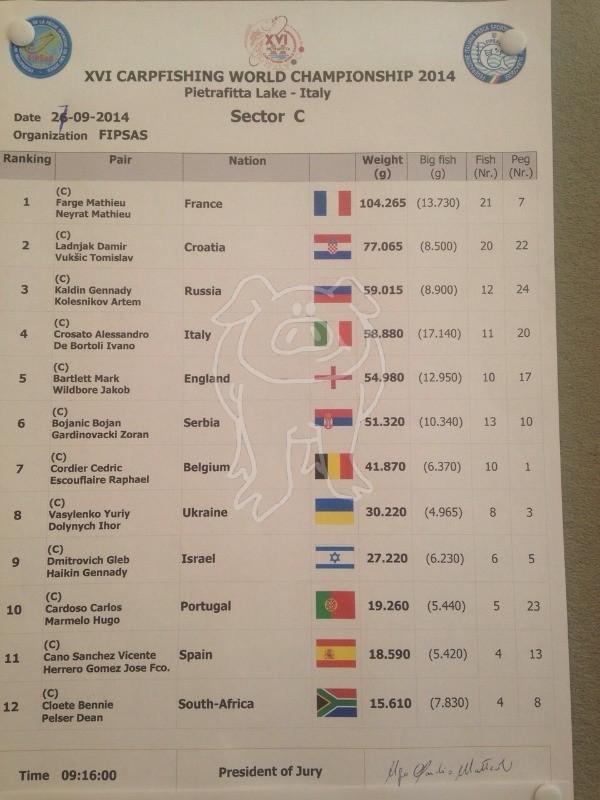 Les championnats du monde 2014 - Page 3 C117