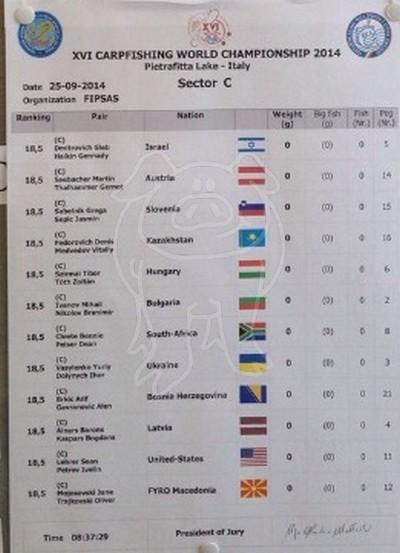 Les championnats du monde 2014 - Page 2 C211