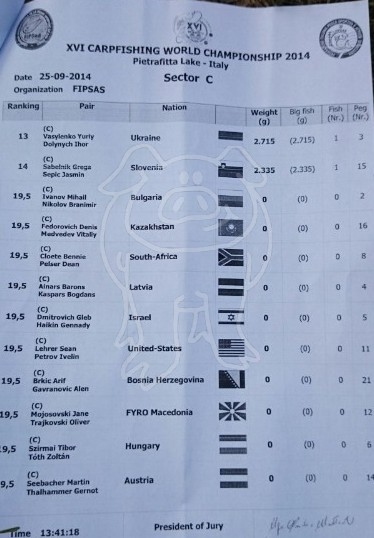 Les championnats du monde 2014 - Page 2 C212