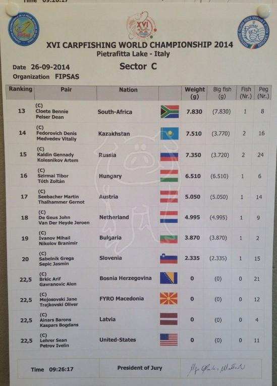 Les championnats du monde 2014 - Page 3 C214