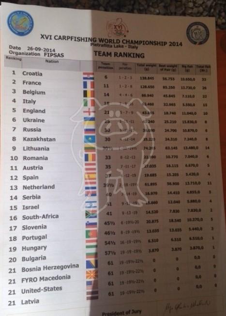 Les championnats du monde 2014 - Page 3 Genera13