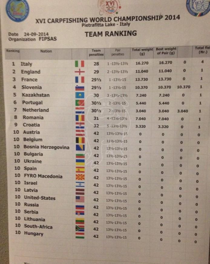 Les championnats du monde 2014 - Page 2 Image11