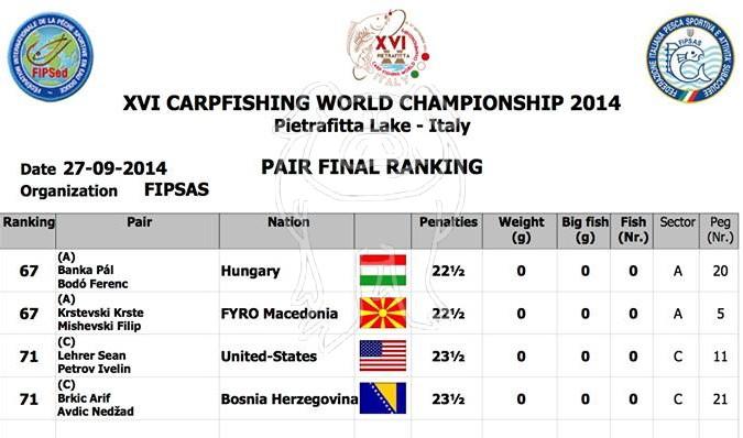 Les championnats du monde 2014 - Page 4 Par_pa14