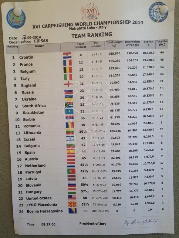 Les championnats du monde 2014 - Page 3 S017_r11