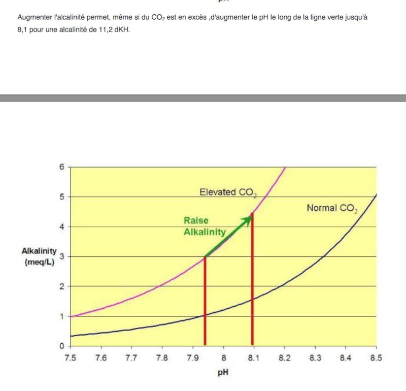 Déséquilibre parametres - Page 2 Captur19