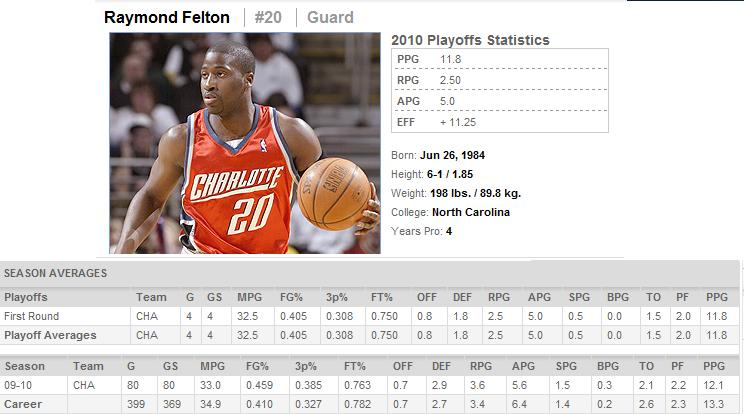 l'intersaison NBA - Page 2 Felton10