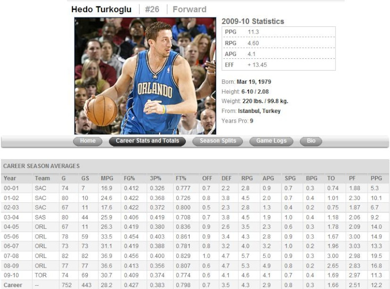 l'intersaison NBA - Page 2 Hedo10