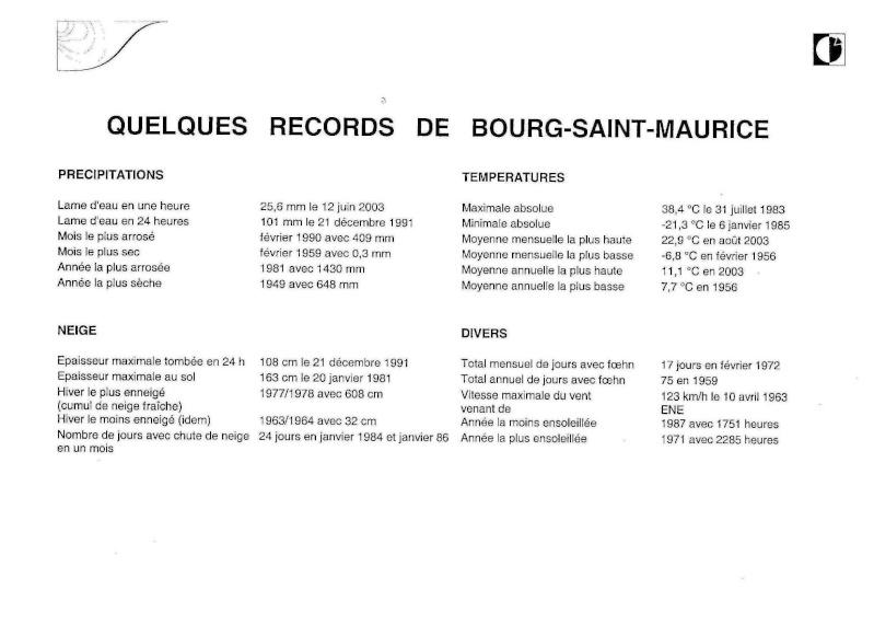 Météo à Bourg-Saint-Maurice Img10110