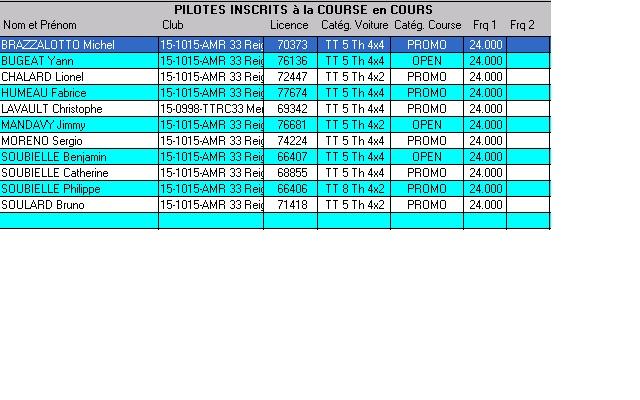 Course TT 1/5me le 29 Juin 2014 à HEUGAS Ligue 15 Tt_5_b10