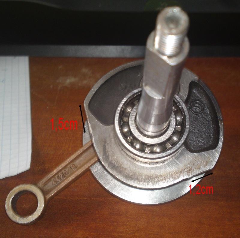 Les composants du ciao  01092010