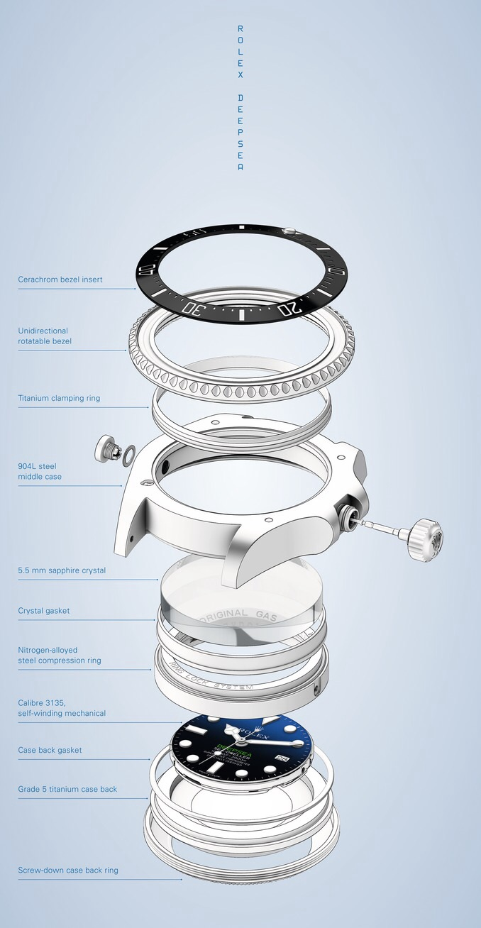 Nouvelle Rolex DeepSea Image27