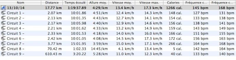 Zitoun_tlse ---) PLAN D'ENTRAINEMENT pour 3000, 5000, 10000m ? ... - Page 5 Test1_23