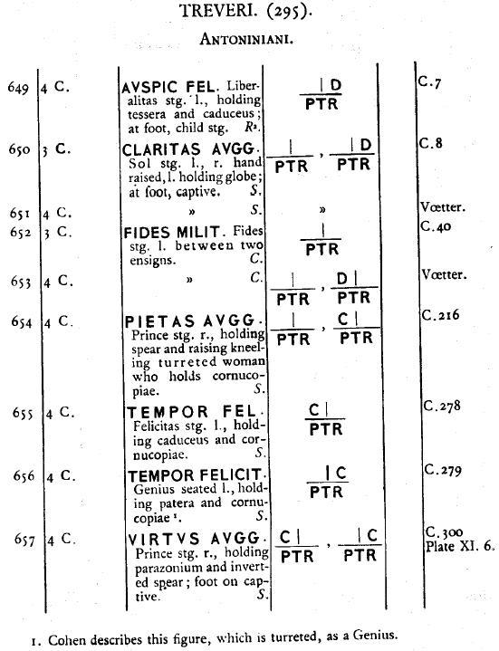 Aureliani pour Trèves de Dioclétien et de ses corégents  - Page 2 Consta16