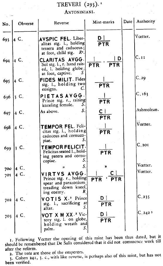 Aureliani pour Trèves de Dioclétien et de ses corégents  - Page 2 Galere14