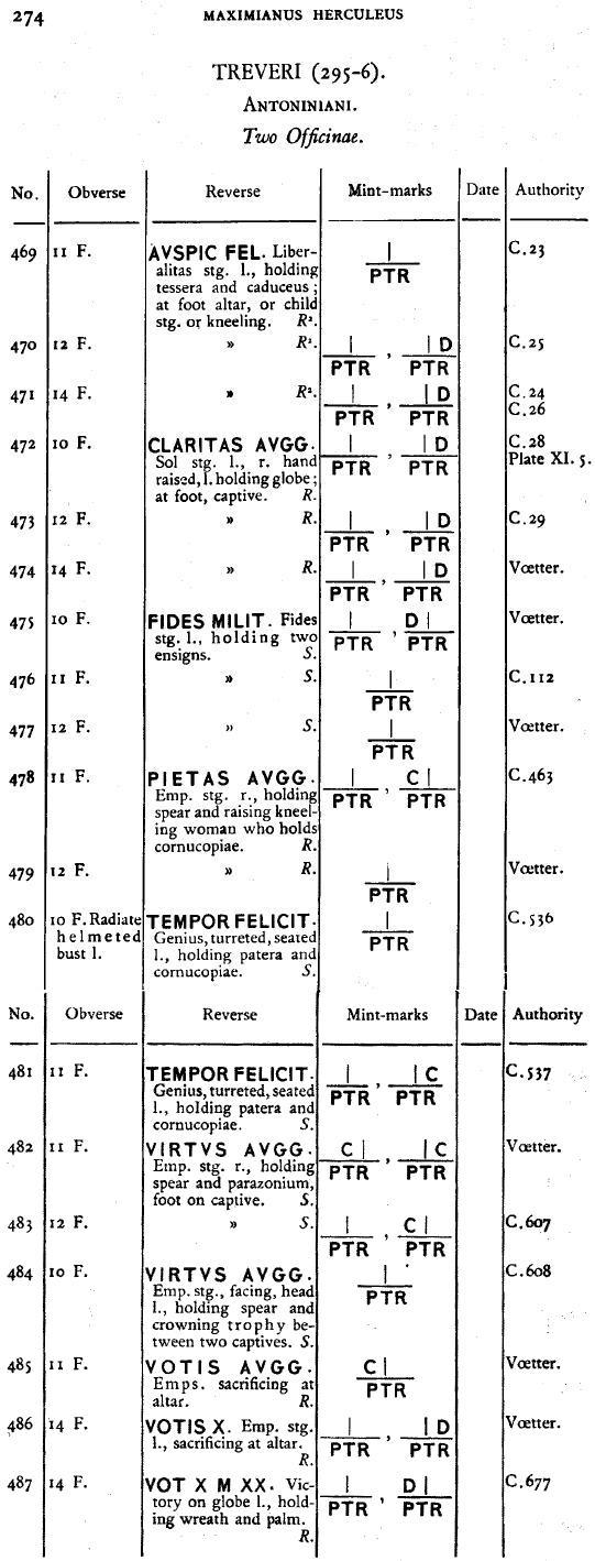 Aureliani pour Trèves de Dioclétien et de ses corégents  - Page 2 Maximi19