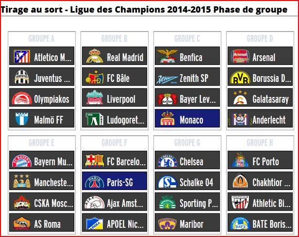 [Champions League] 2014/2015 C111