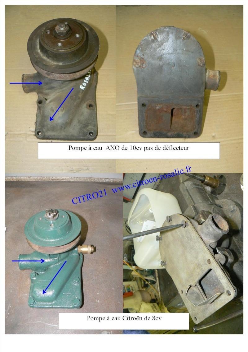 Difusseur pompe a eau Circui12