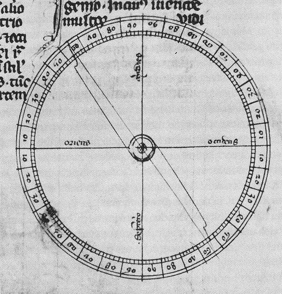 [Iconographie] Boussole / compas Ca. 1269 1269_e10