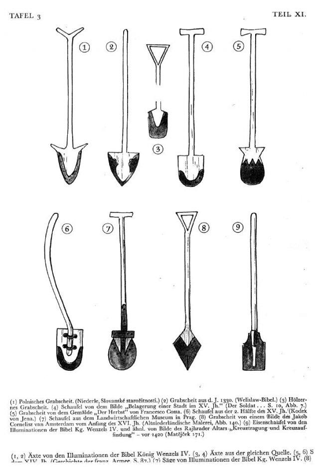 Outils : pelles, pioches, houes... Pelles10