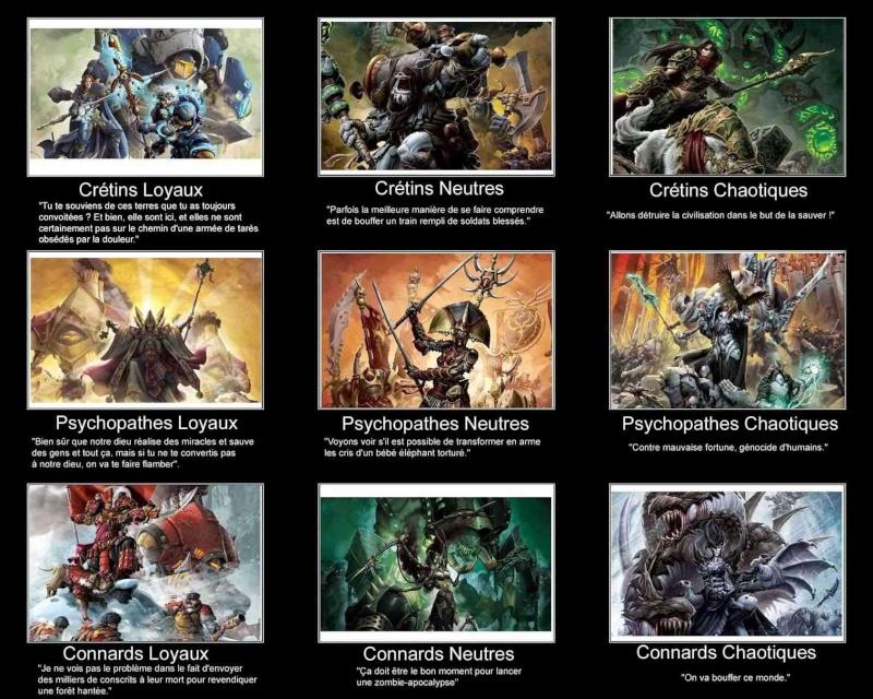 Alignements des factions Factio10