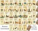 Les différentes versions des  cartes Lenormand - Page 14 10314710