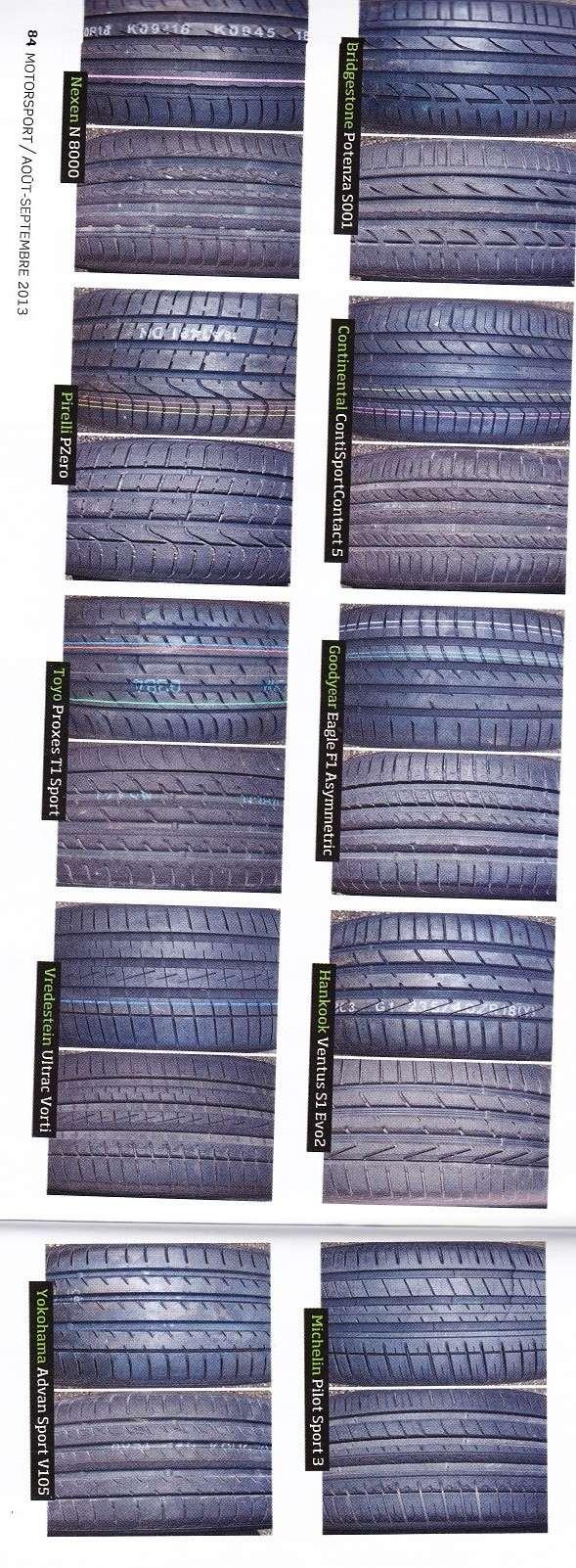 test pneus  Pneus11