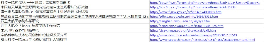 """Avion Spatial """"Ao Tian 1"""" 09-12-10"""