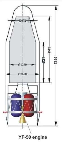 CZ-3C (CE-5 T1) - 23.10.2014 - Page 7 Milita19