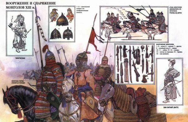 Timourides,Russes,Safavides,Ilkhanides............. Mongol11