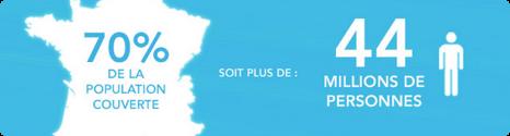 Bouygues Telecom meilleur réseau en 4G par l'ARCEP 14054510