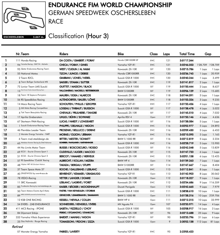 [Endurance] 8h d'Oschersleben, 24 août 2014 - Page 2 Screen48